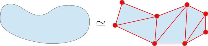 Image result for mesh node fem
